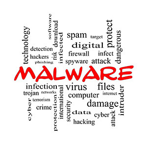 Malware Word Collage